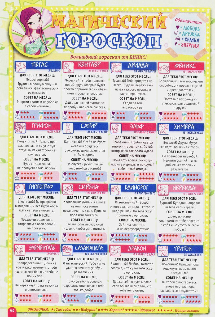 Комикс Винкс Winx - Неверное решение (Журнал Винкс №3 2011) - стр. 64